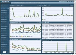 Demo-Version des Tenable SecurityCenter zum Testen von Log-Correlation-Lösungen