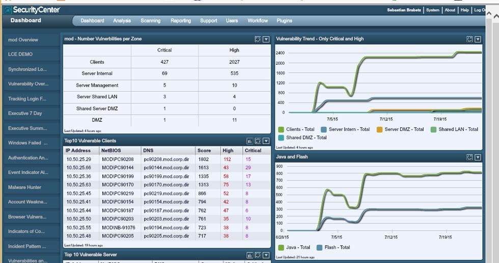 Die Ergebnisse der Schwachstellenscans übersichtlich aufbereitet in Dashboards im Tenable SecurityCenter