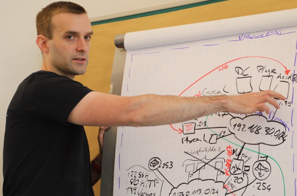 Jetzt noch freie Plätze sichern: Der mod IT Hacking Workshop für Starter (27.–30.